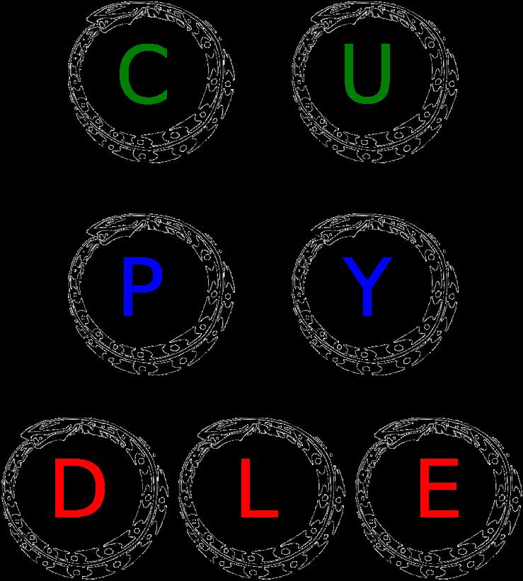 cupydle test mnist mnist_loader — documentación de Cupydle
